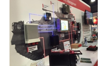 Avicom Engenharia presente no ¨FTI Technology Seminar in Dublin¨
