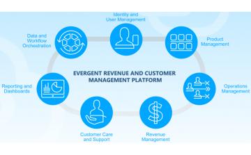 Evergent revenue and management platform